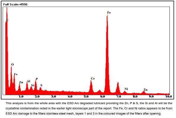 Scanning-Electron-Microscope-Analysis-02